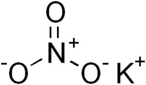 Formule chimique du salpêtre